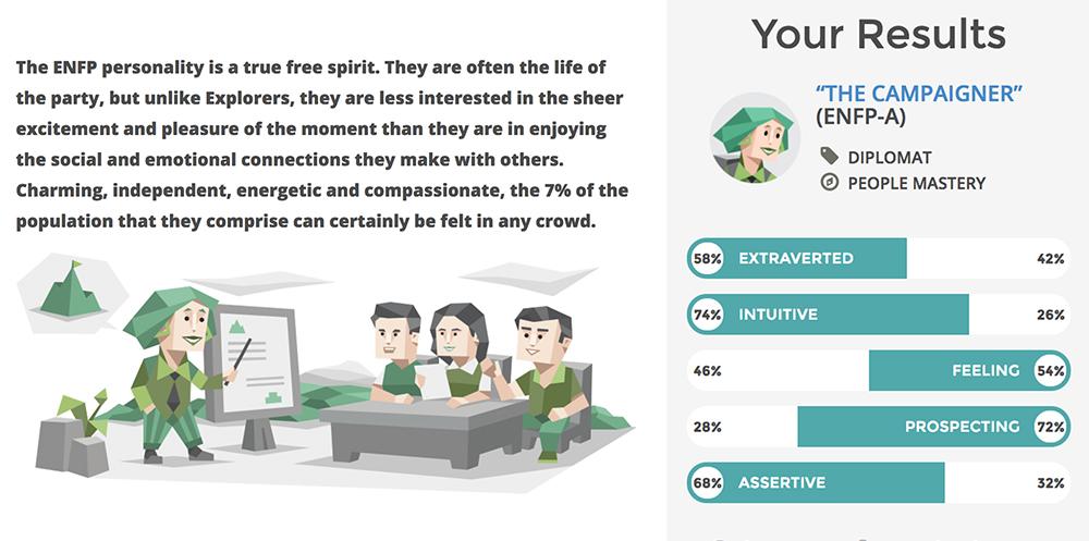 myers briggs personality test free pdf