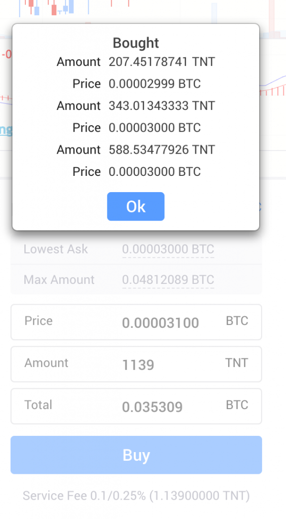 Buying TNT - Crypto Currency Hedge Fund